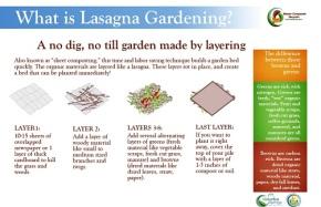 Free Lasagna Gardening Class – Sat, Sep 29th, 10am-noon – preregistrationreq'd