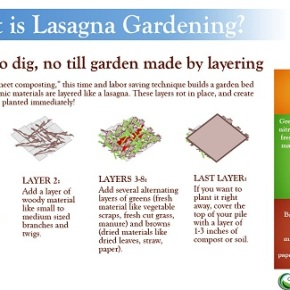 Free Lasagna Gardening Class – Sat, Sep 29th, 10am-noon – preregistration req'd